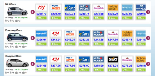 Compare car hire to find the best available price with carrentals.co.uk