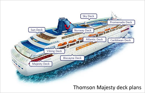 Thomson Majesty deck plans and layout © TUI