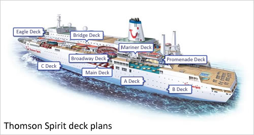 Spirit deck plans and layout © TUI